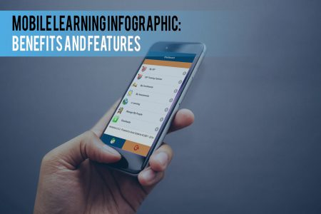 Mobile Learning Infographic – Benefits and Features