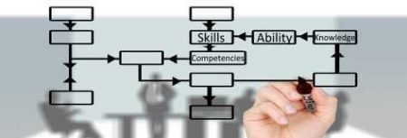 Skills gap or not; why can't we agree? (Part two)