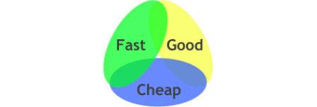 Fast, Good, or Cheap: Pick Two